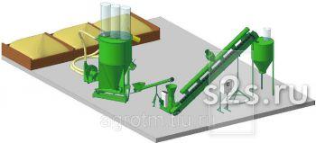 Комплекс гранулирования кормов КГ-0,8 мини